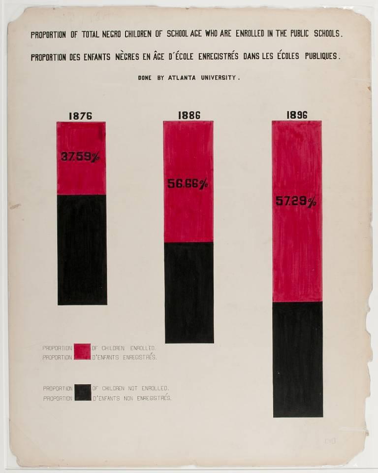 African-American-Photographs-Assembled-for-1900-Paris-Exposition-14-768x960.jpg