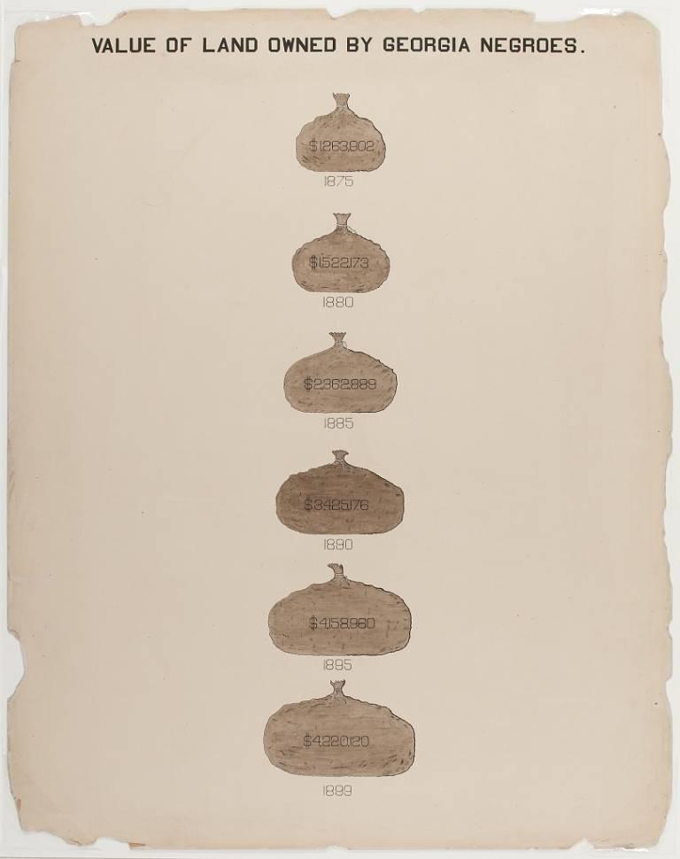 African-American-Photographs-Assembled-for-1900-Paris-Exposition-20-768x970.jpg
