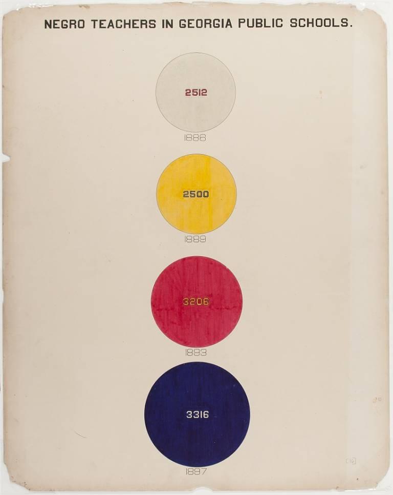 African-American-Photographs-Assembled-for-1900-Paris-Exposition-22-768x966.jpg