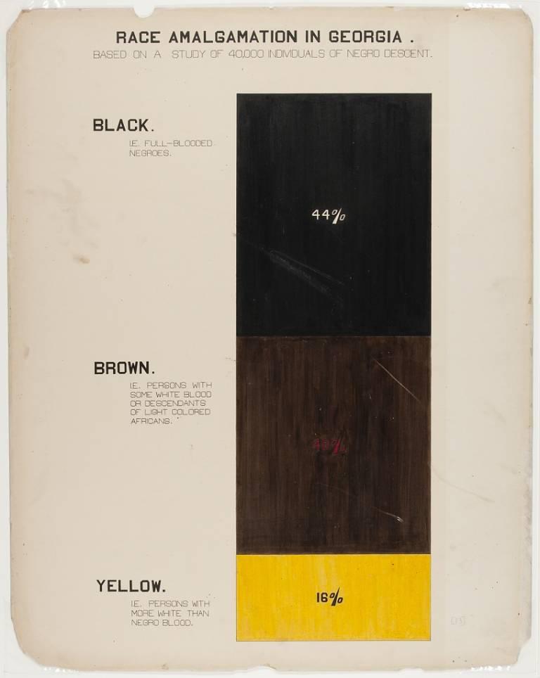 African-American-Photographs-Assembled-for-1900-Paris-Exposition-23-768x964.jpg