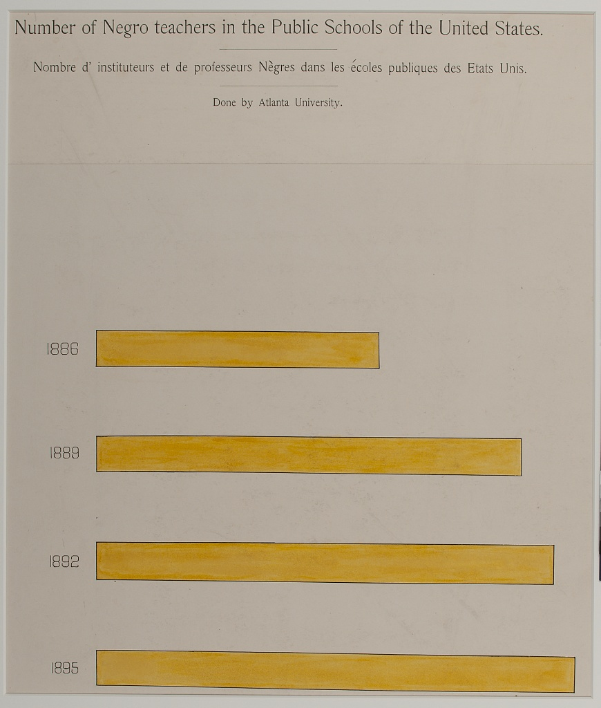 African-American-Photographs-Assembled-for-1900-Paris-Exposition-31.jpg