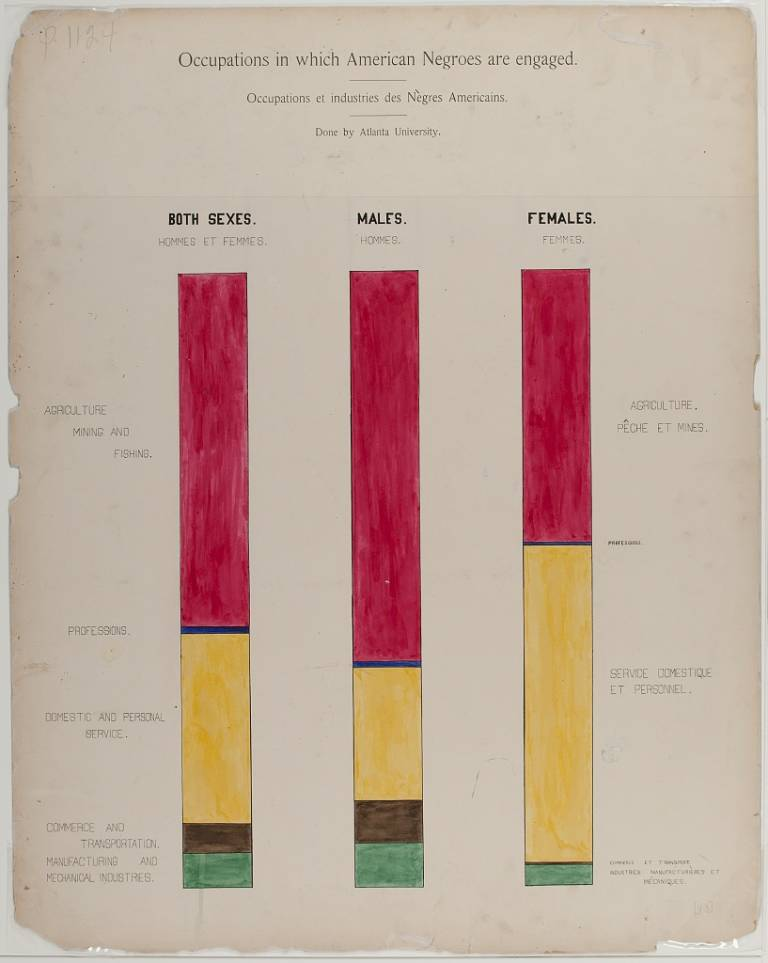 African-American-Photographs-Assembled-for-1900-Paris-Exposition-34-768x963.jpg