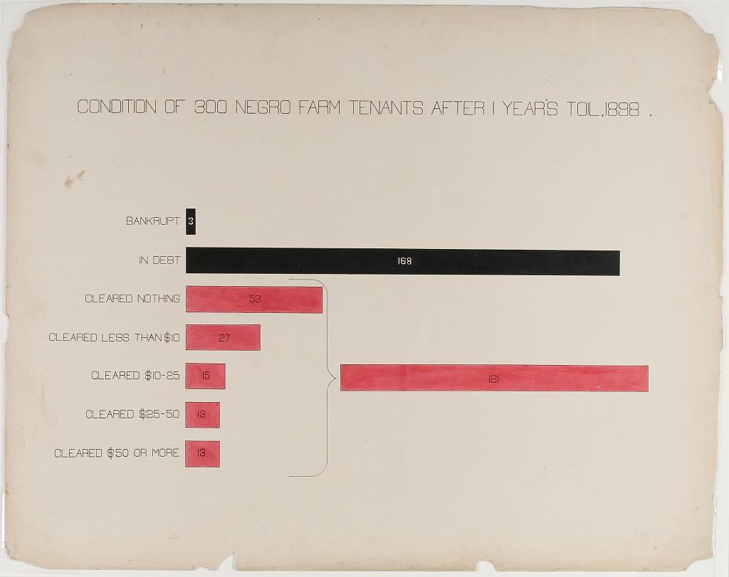 African-American-Photographs-Assembled-for-1900-Paris-Exposition-40.jpg