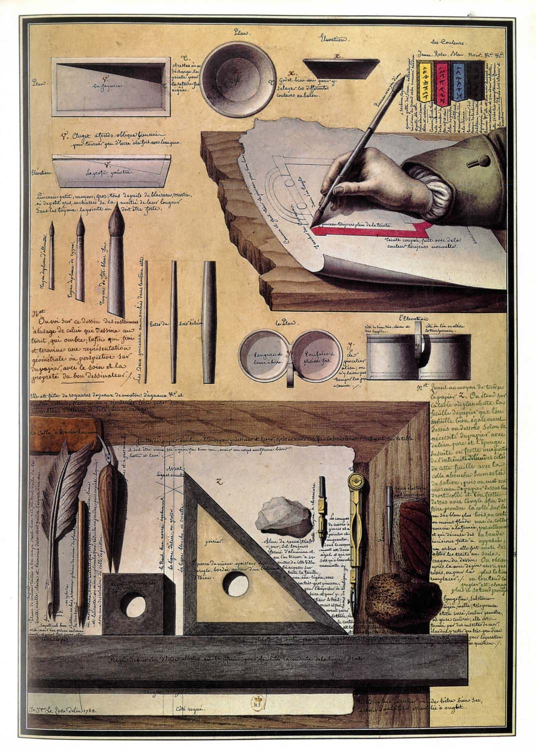 The instruments of the good draughtsman…