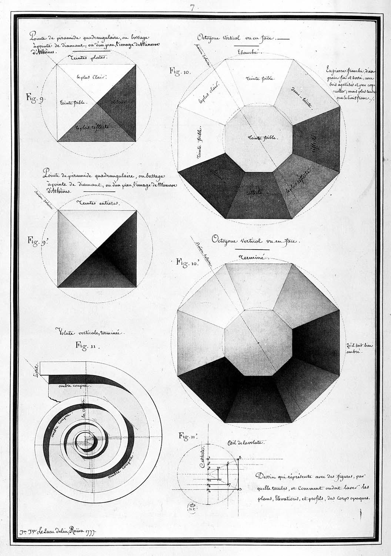 Point of rectangular pyramid…  (1777)