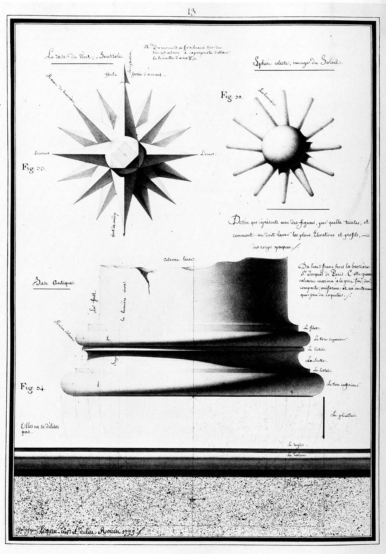 Celestial sphere, rose, base…  (1779)