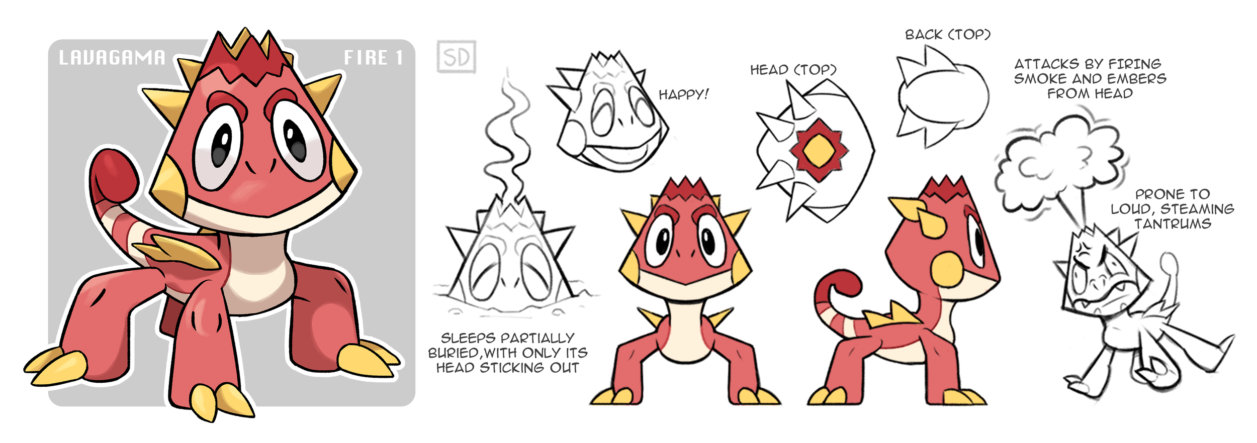 Originally an entry for Smogon's Create-A-Pokemon Project. The pre-evolution for the Fire-type starter, Smokomodo.