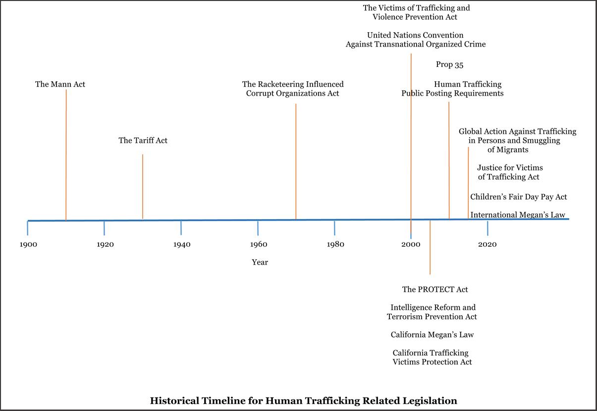timeline-for-legislation-border.jpg