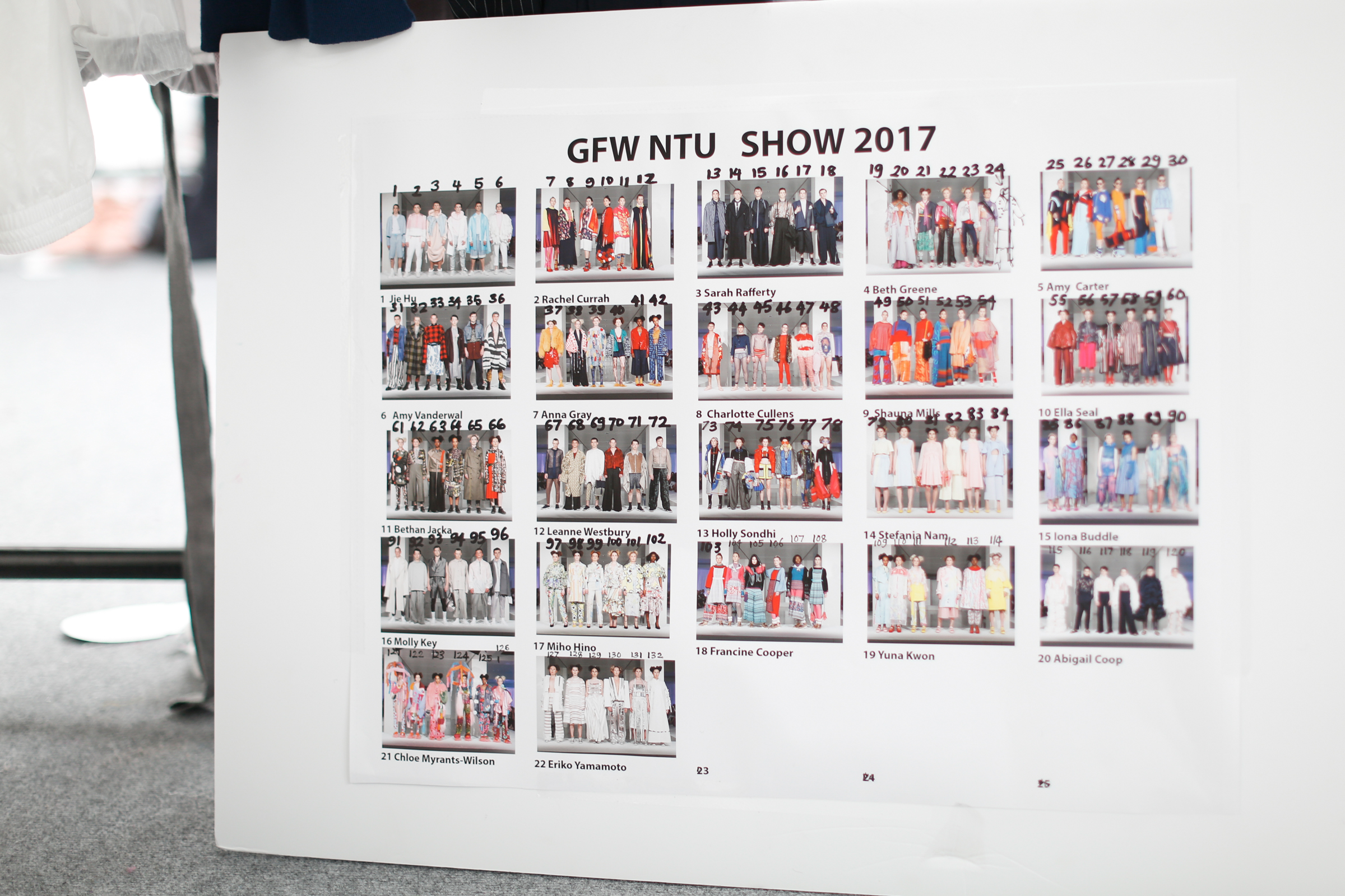 05-06 Nottingham Trent University Backstage images by Kathrin Werner 004.jpg
