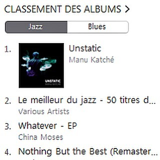 My EP is number 3 in the Jazz charts on iTunes in France! 🙌🏾❤️ Thank you so much to my fellow #musiclovers and my great crew @marshallmusic @snapmanagement @lukesmithmusic @thereallevelneville @jerrybrowndrums #musicast @sylvain_norget_petit_poucet @anneannainsta @snapstudios #bobpower #tomburbree #musicast