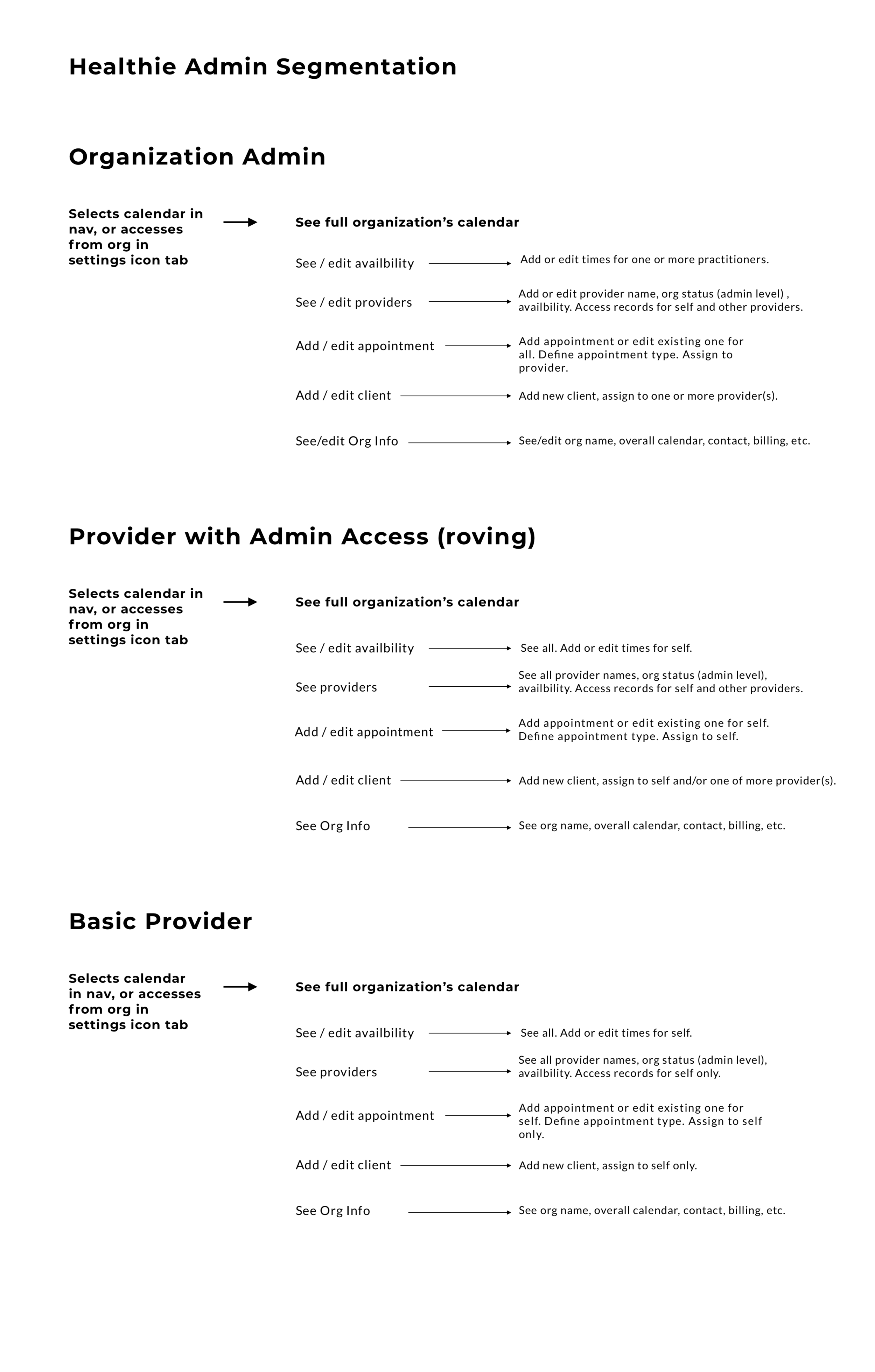 Provider admin flow.png
