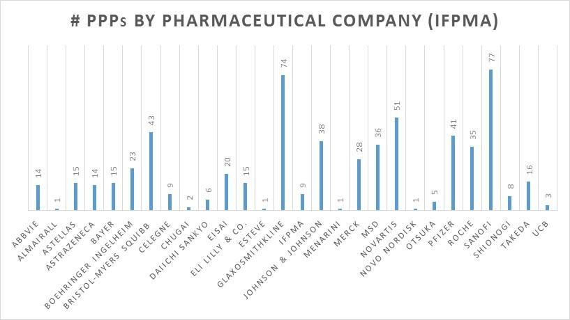 PPP by pharma co graph.jpg