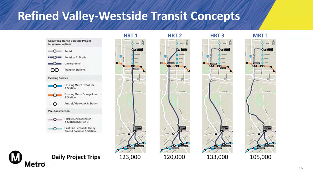 Presentation_sepulveda_transit_corridor_2019-01 1000.jpg