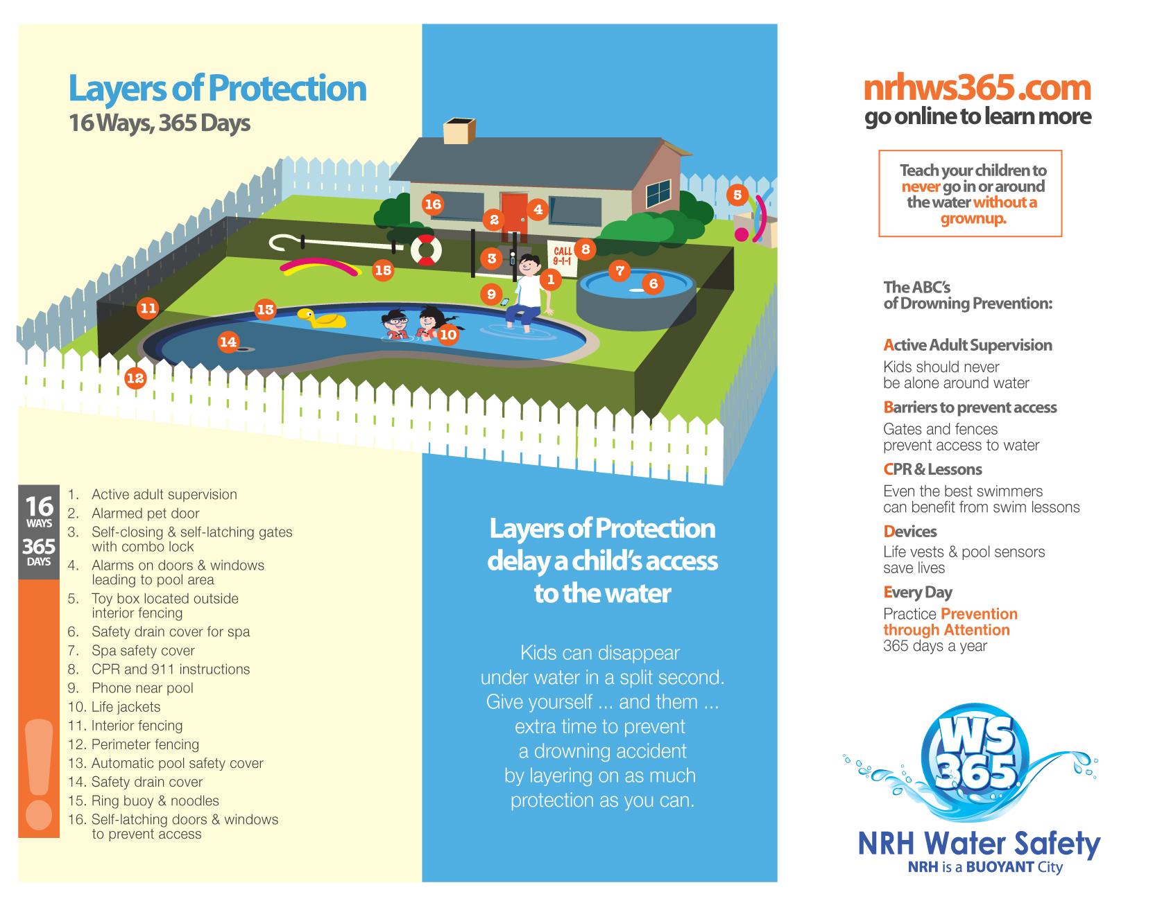 WS365 Brochure Page 2