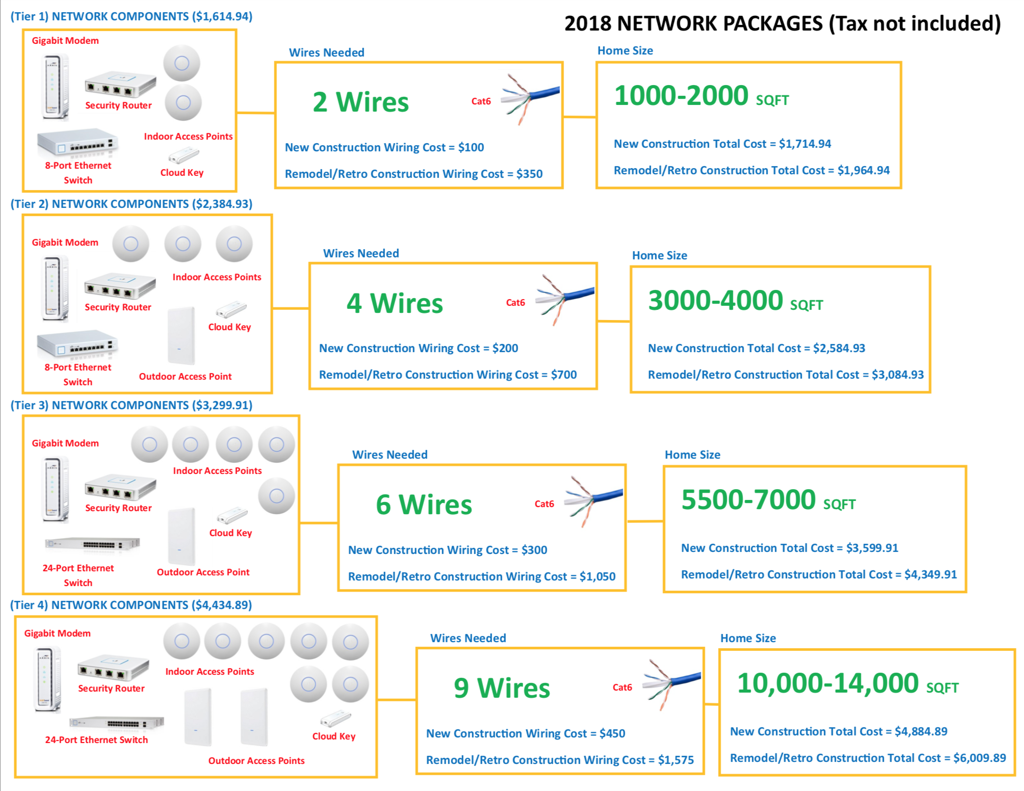 Austin+WiFi+Network+packages.png