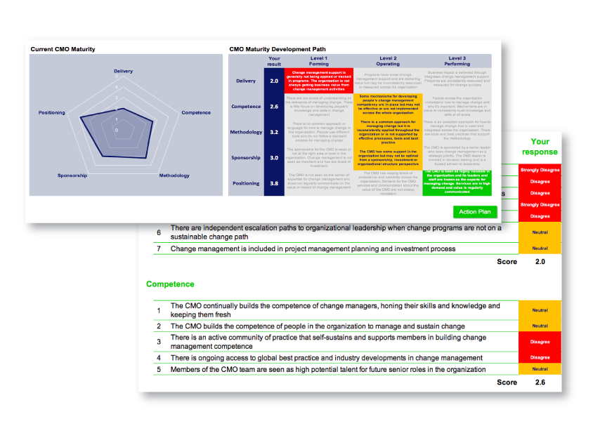 CMO-maturity-assessment-cover.png