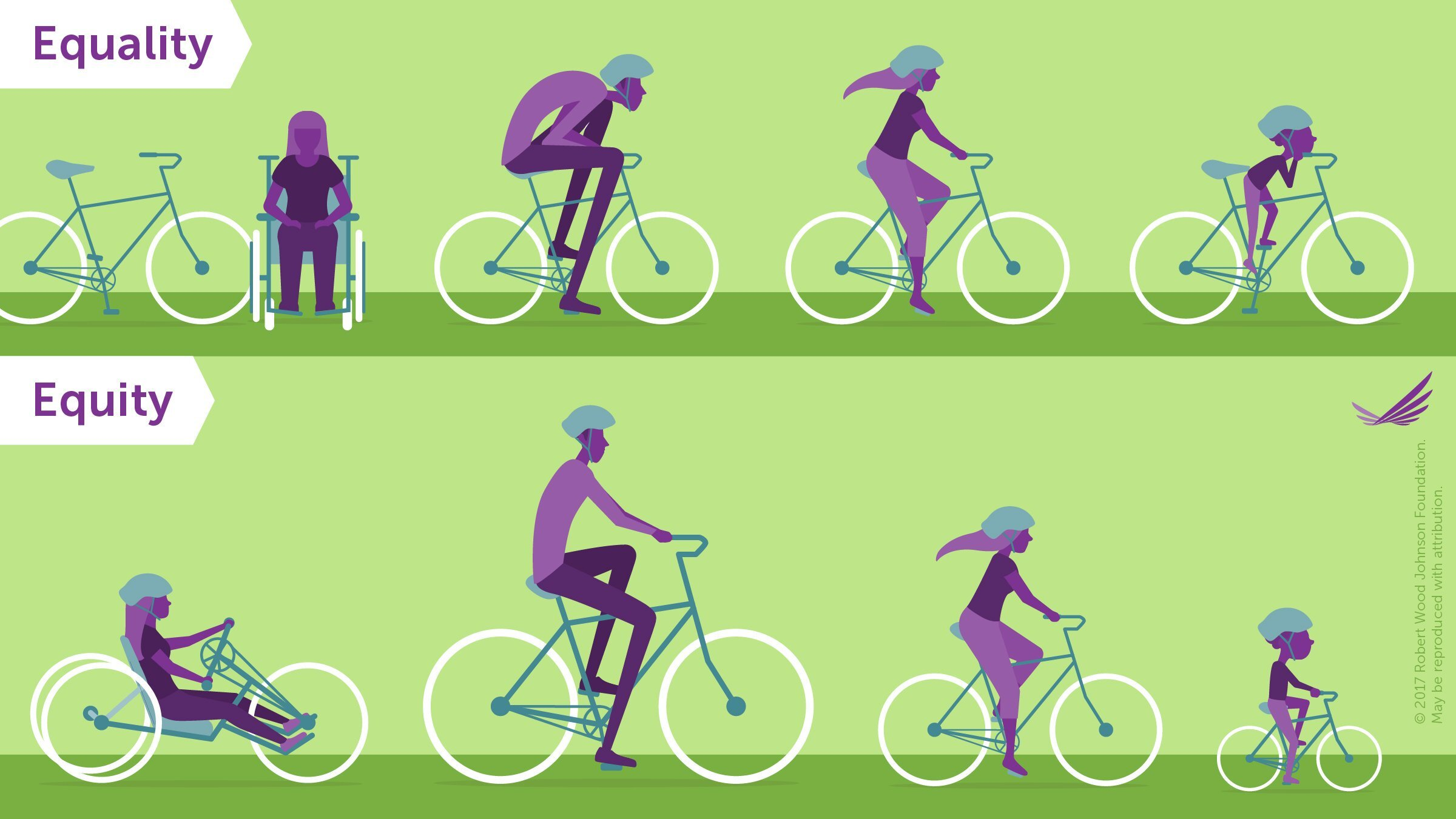 Biking is for nearly everyone!  Let's make it easy for all who wish to bike to do so.