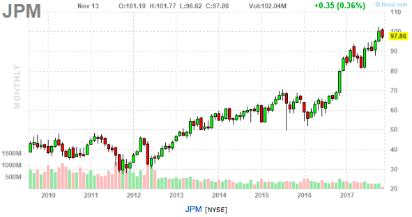 JPM-кризис жанра