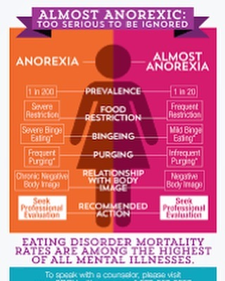 """Eating disorders are serious conditions related to persistent eating behaviors that negatively impact your health, your emotions and your ability to function in important areas of life. The most common eating disorders are anorexia nervosa, bulimia nervosa and binge-eating disorder. Now on a person note, I interviewed someone that had an eating disorder and this is what she wants to say to you today: """"Self acceptance unlocks the key to happiness, the key to your future and the key to your life! Start by practicing self affirmations everyday and go to therapy"""" • • • • #crisislifeline #mentalhealth #utah #hope #fightdepression #stopsuicide #may #mentalhealthawareness #mentalhealthawarenessweek #mentalhealthawarenessmonth #listen #openup #help #support #togetherwecan #itsokaytonotbeokay #helpisavailable #successstories #menalthealthsuccess #help #eatingdisorderrecovery #eatingdisorderawareness"""