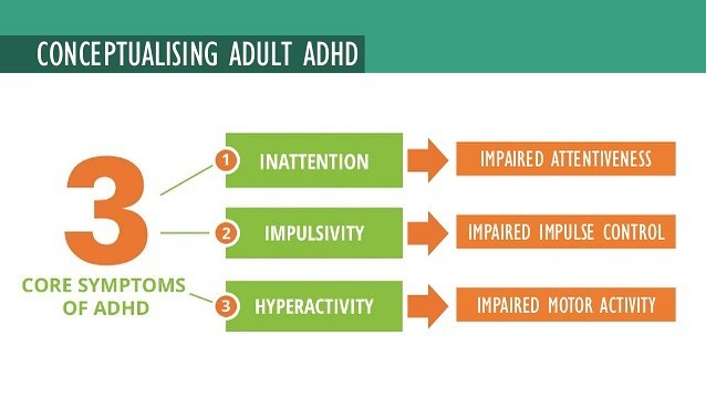 There are more than 3 MILLION cases of ADHD in the US per year. That's a huge amount of people! Give a ❤️ if these 3 Core identifiers help! • • • • #crisislifeline #mentalhealth #utah #hope #fightdepression #stopsuicide #may #mentalhealthawareness #mentalhealthawarenessweek #mentalhealthawarenessmonth #listen #openup #help #support #togetherwecan #itsokaytonotbeokay #helpisavailable #successstories #menalthealthsuccess #help #adhd #adhdhelp