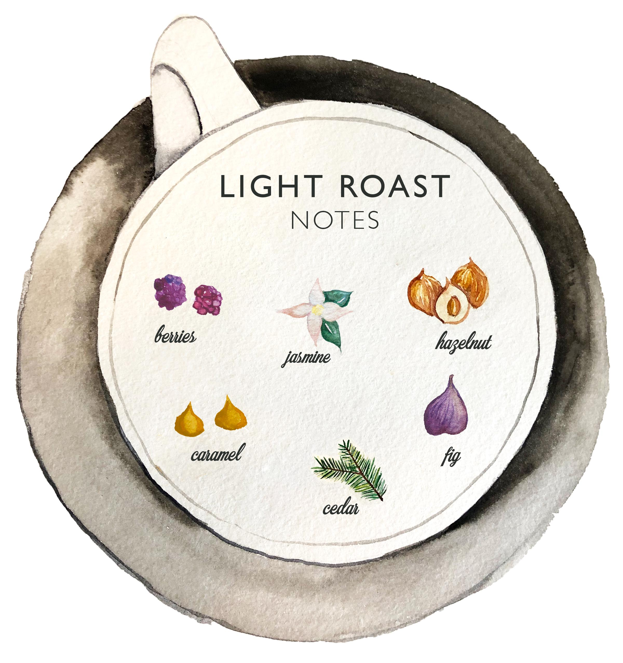 Kona Coffee & Tea's 2019 light roast has notes of berries, jasmine flower, hazelnut, caramel, cedar, and fig. ART: Dayva Keolanui