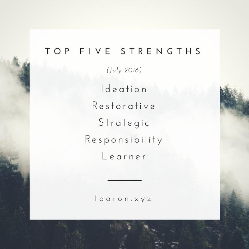 Taaron Gorbahn's Top Five Strengths (Ideation, Restorative, Strategic, Responsibility, Learner).