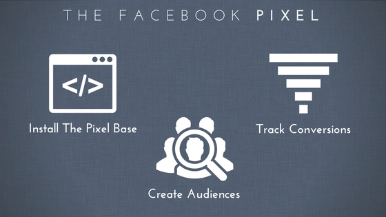 The Facebook Pixel Infographic