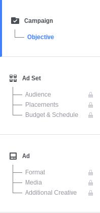 Facebook Ads Campaign Structure Screenshot