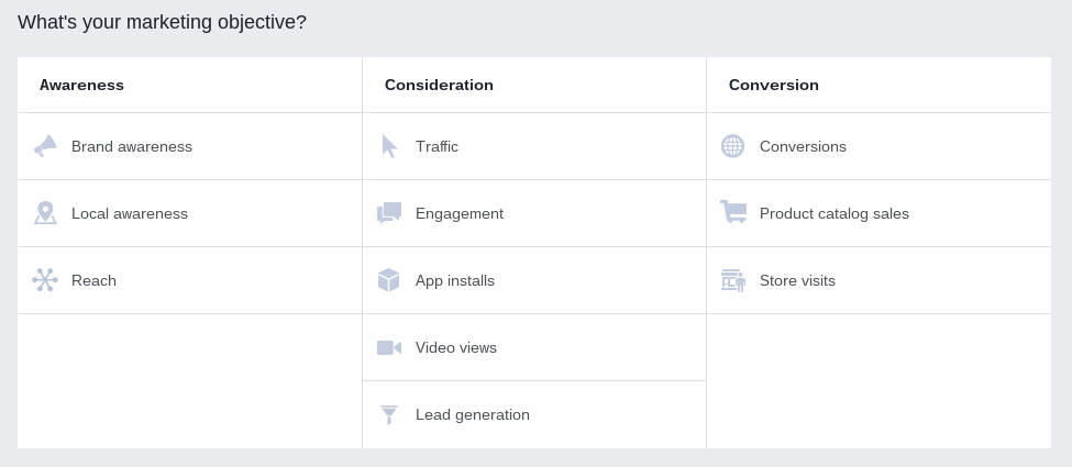 Types of Campaigns In Facebook Ads Manager
