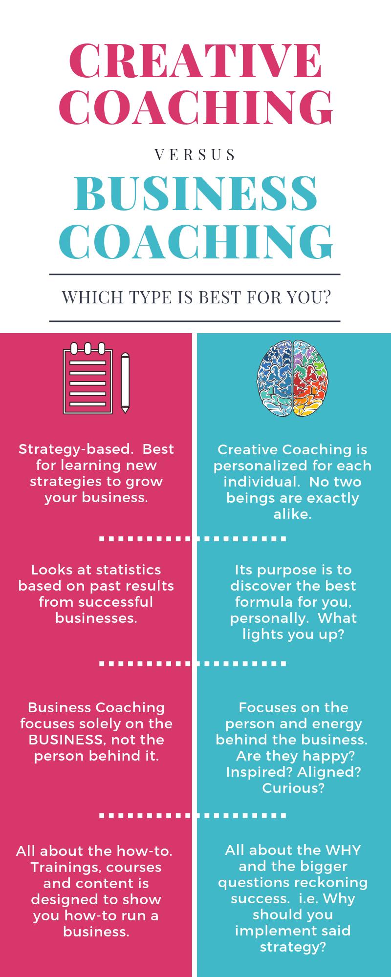 creative coaching.png