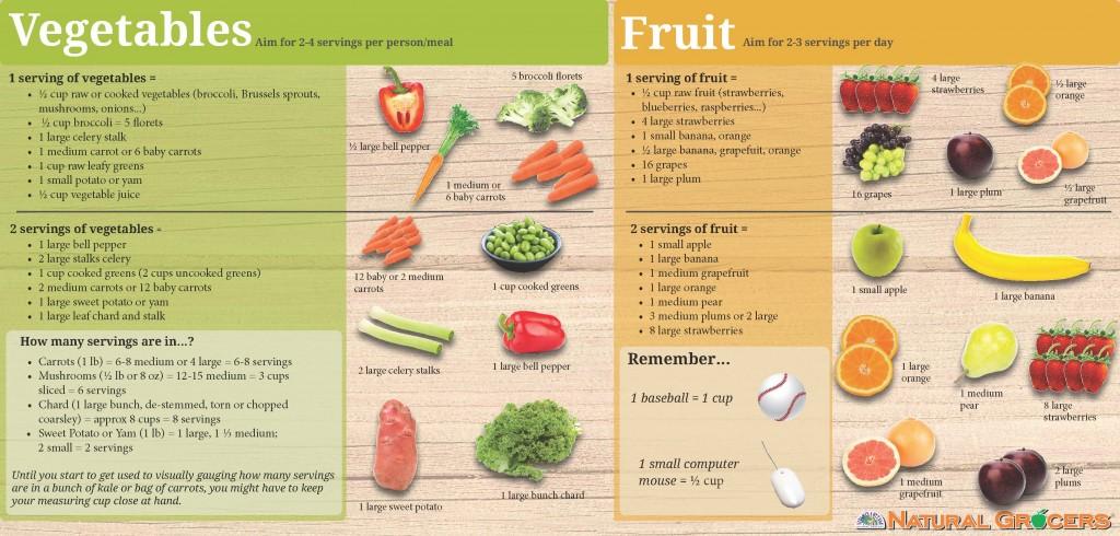 FruitsVegetables.jpg