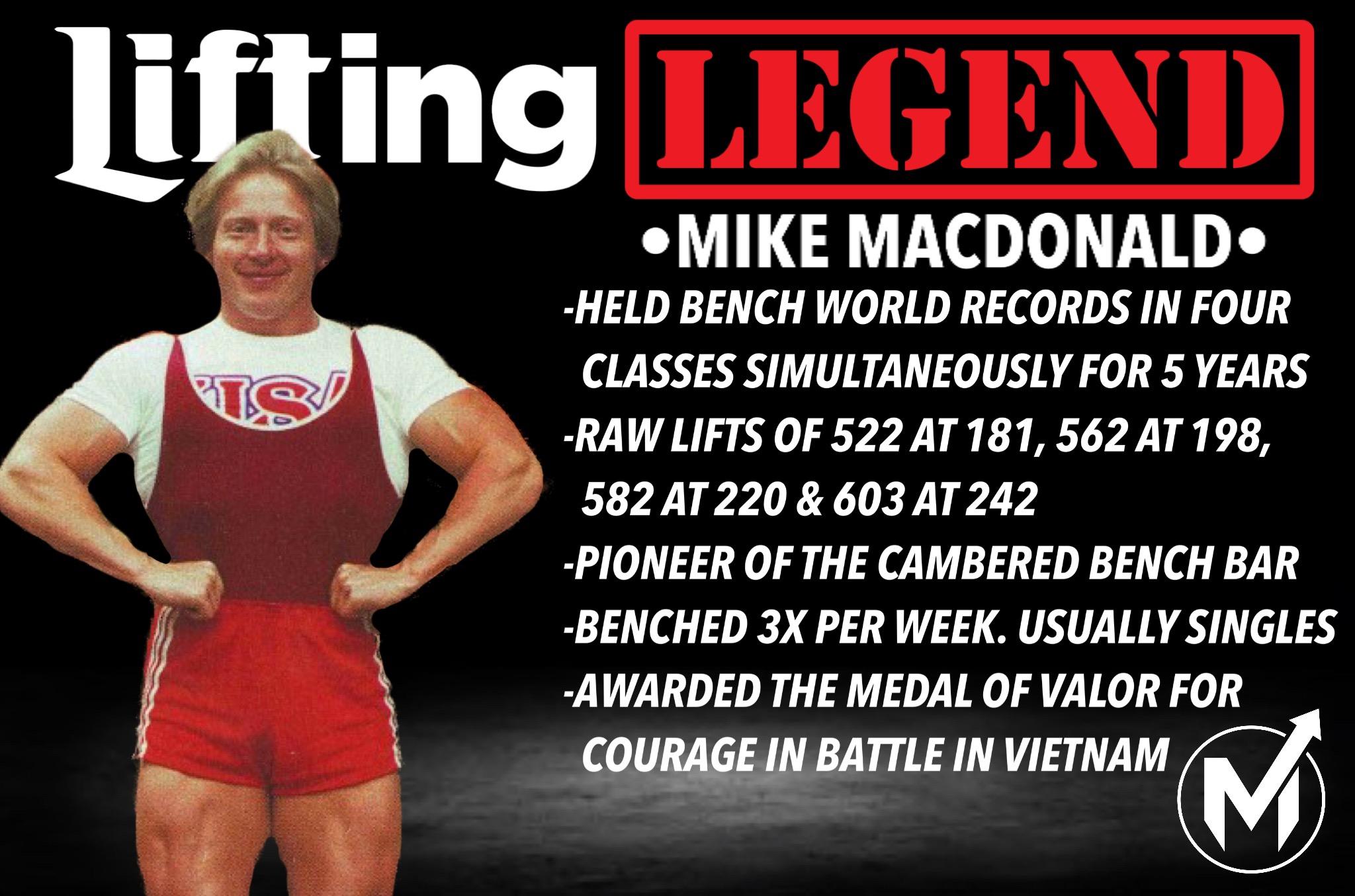 Lifting Legends - History's Strongest People — Massenomics