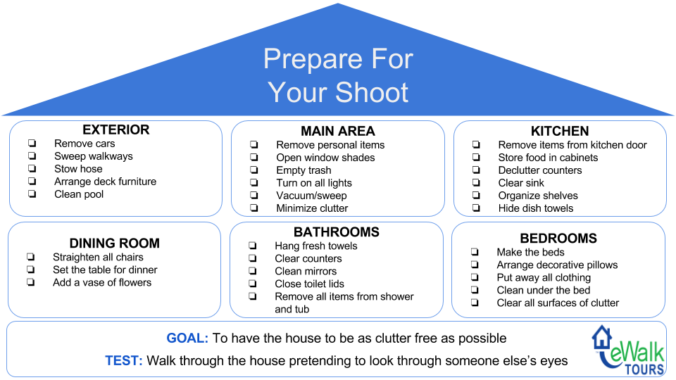 Prepare For Your Shoot Infographic.png