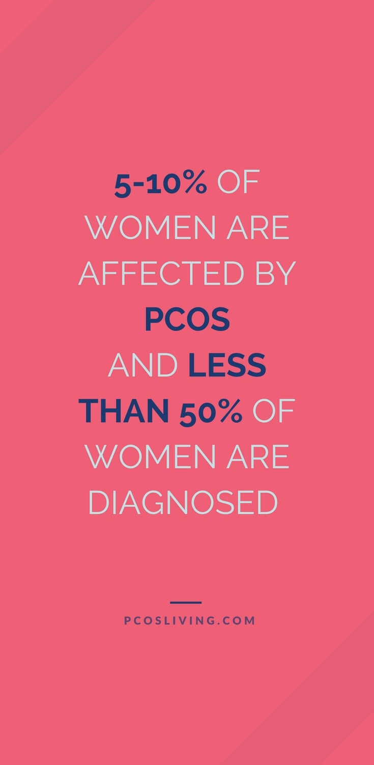 PCOS goes undiagnosed too often. If you think you have it, push to be taken seriously! // PCOS Awareness // PCOS Stats // PCOS Support   PCOSLiving.com
