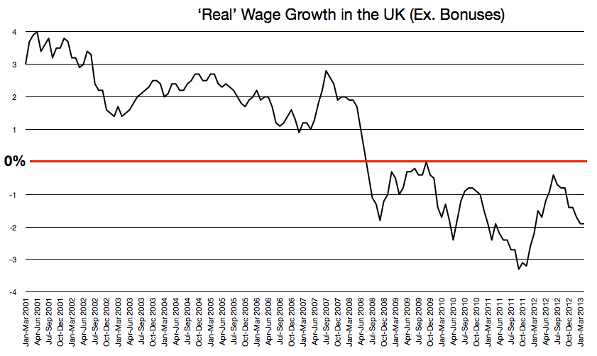 realwages.png