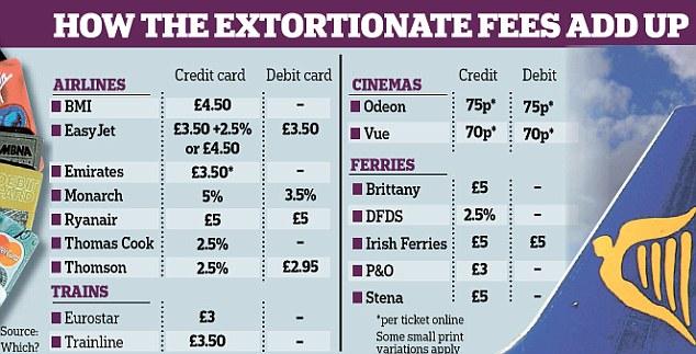 creditcardfees.jpg
