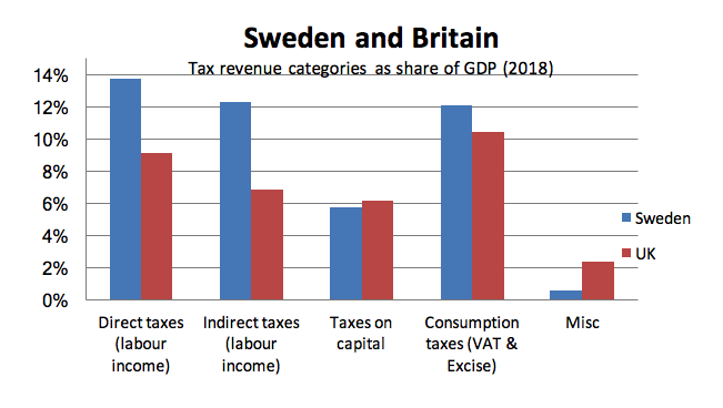 sweden-and-britain.png