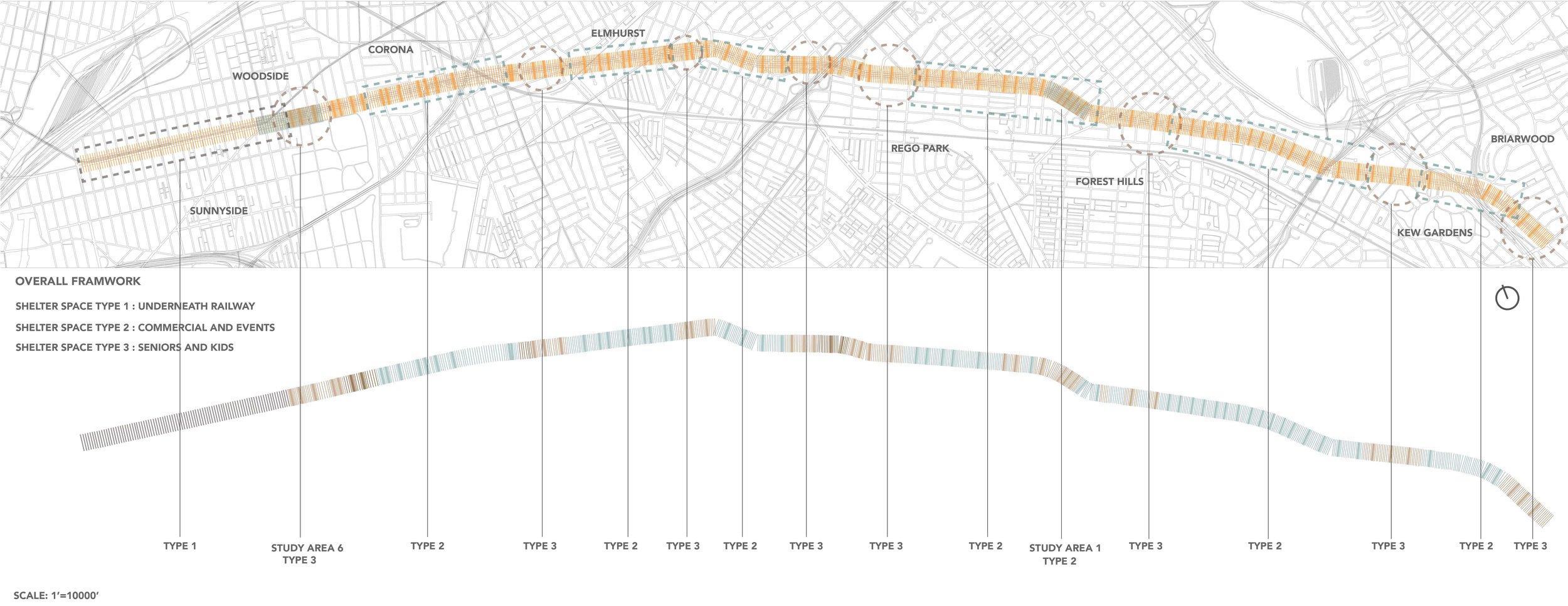 Overall Framework of Queens Boulevard.