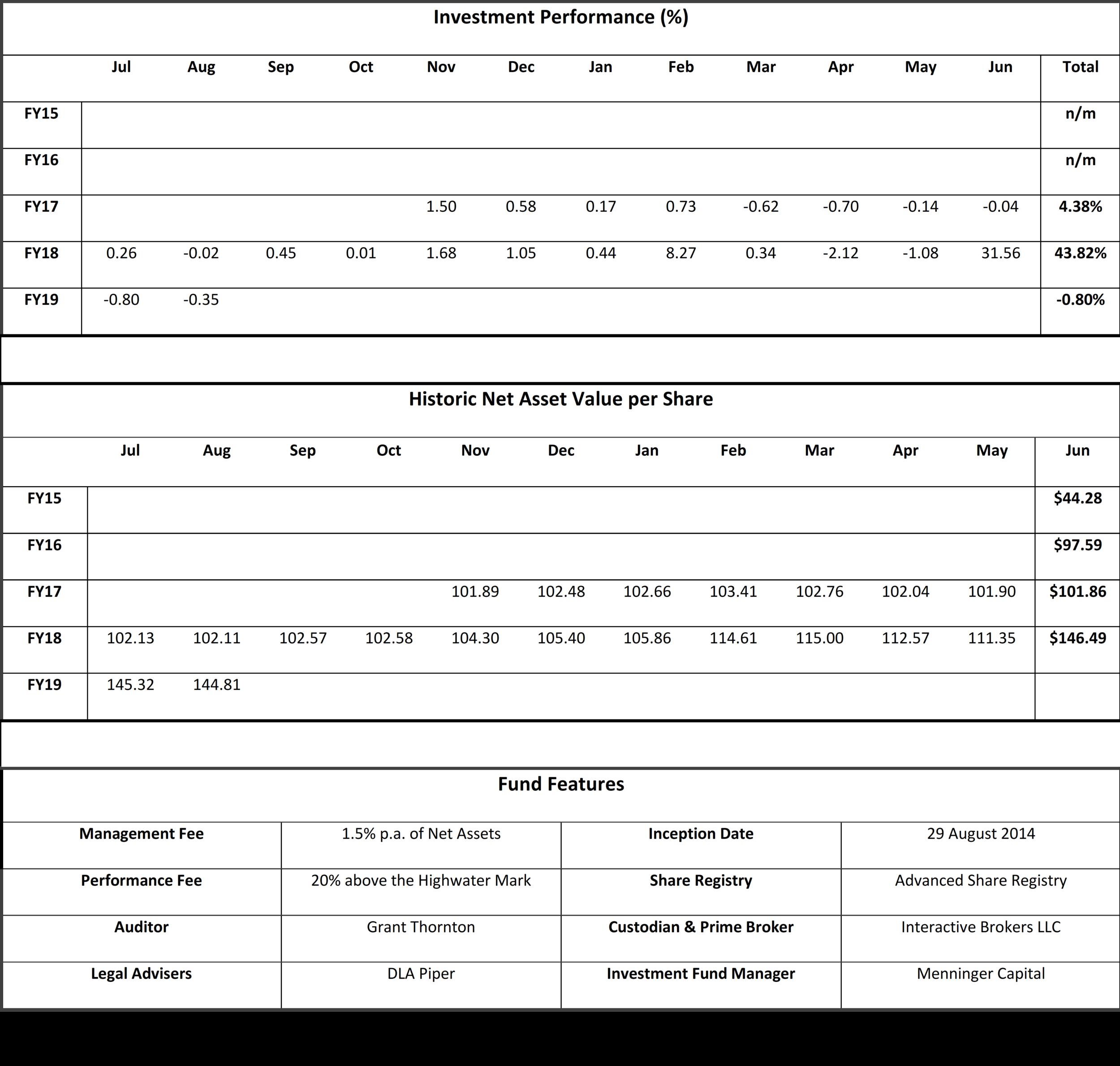 20180831 - Marathon Performance table Aug 2018.png