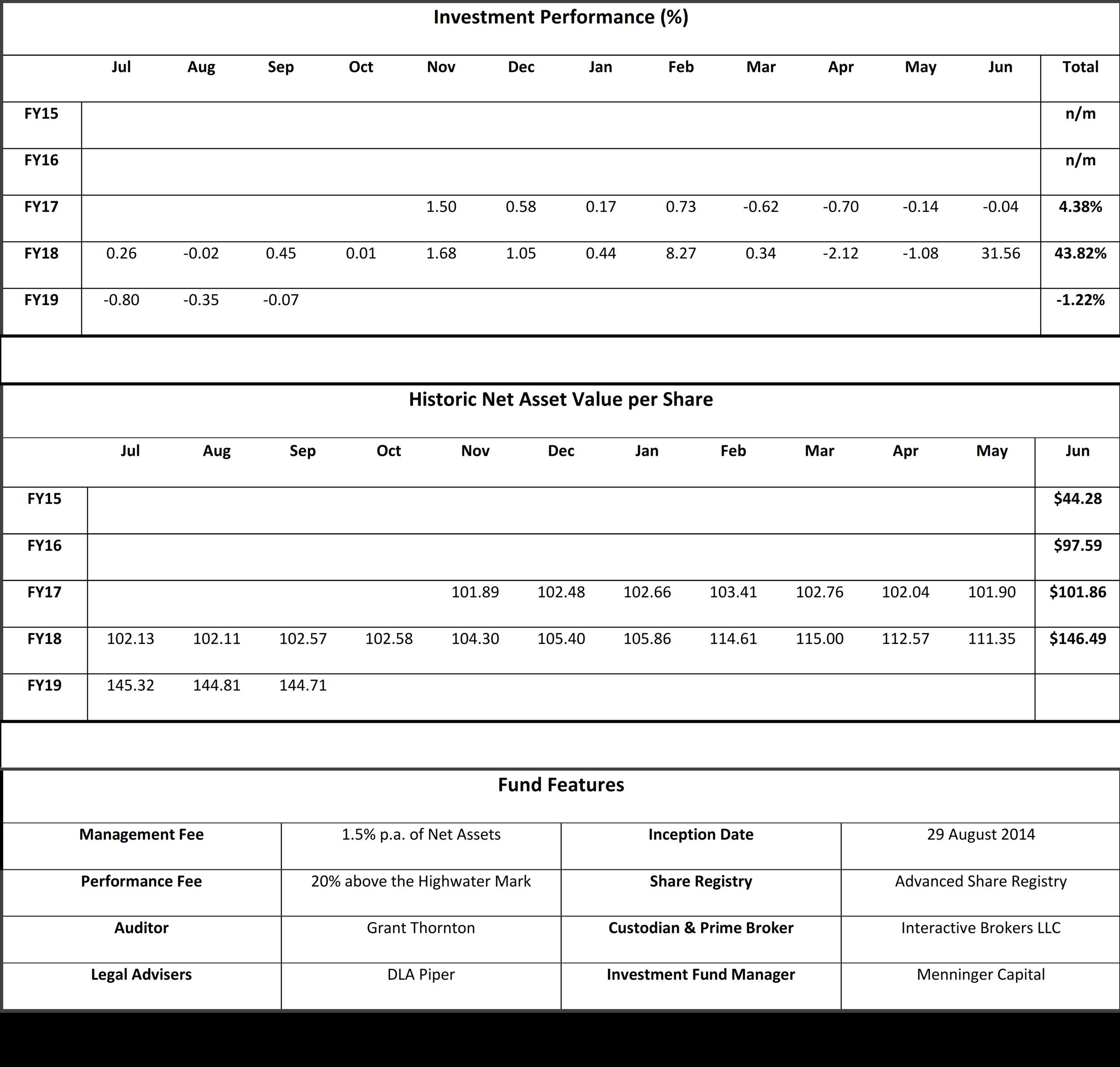 20180930 - Marathon Performance Table Sep 2018.png