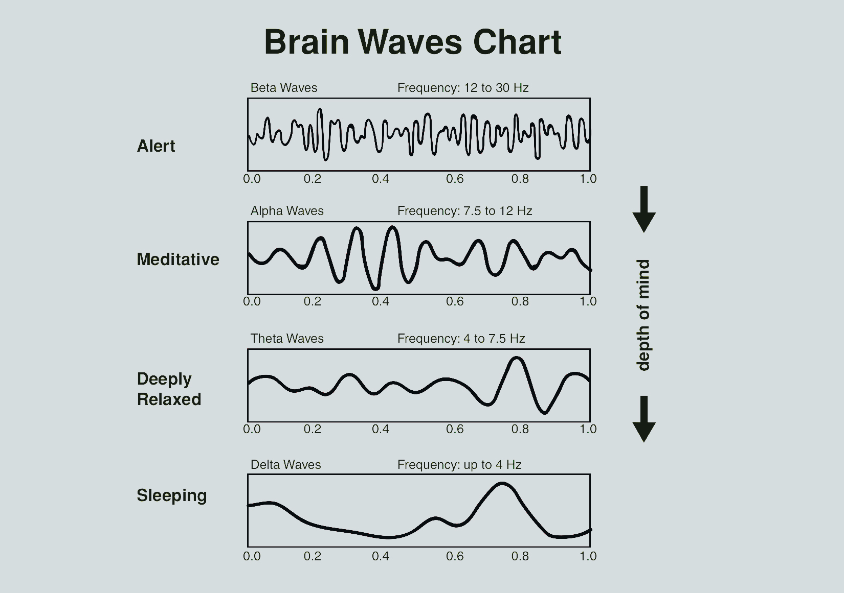 Brain-Waves2.jpg
