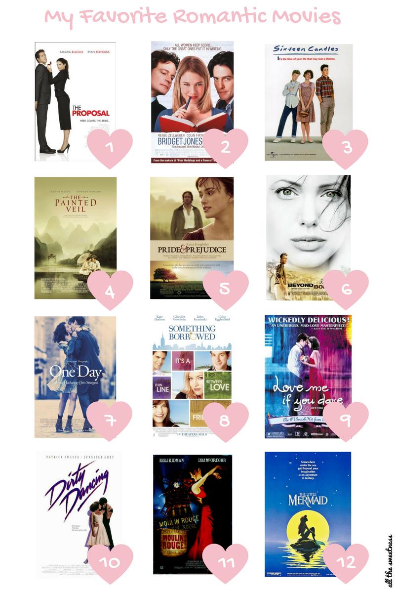 Movie posters via  IMDB