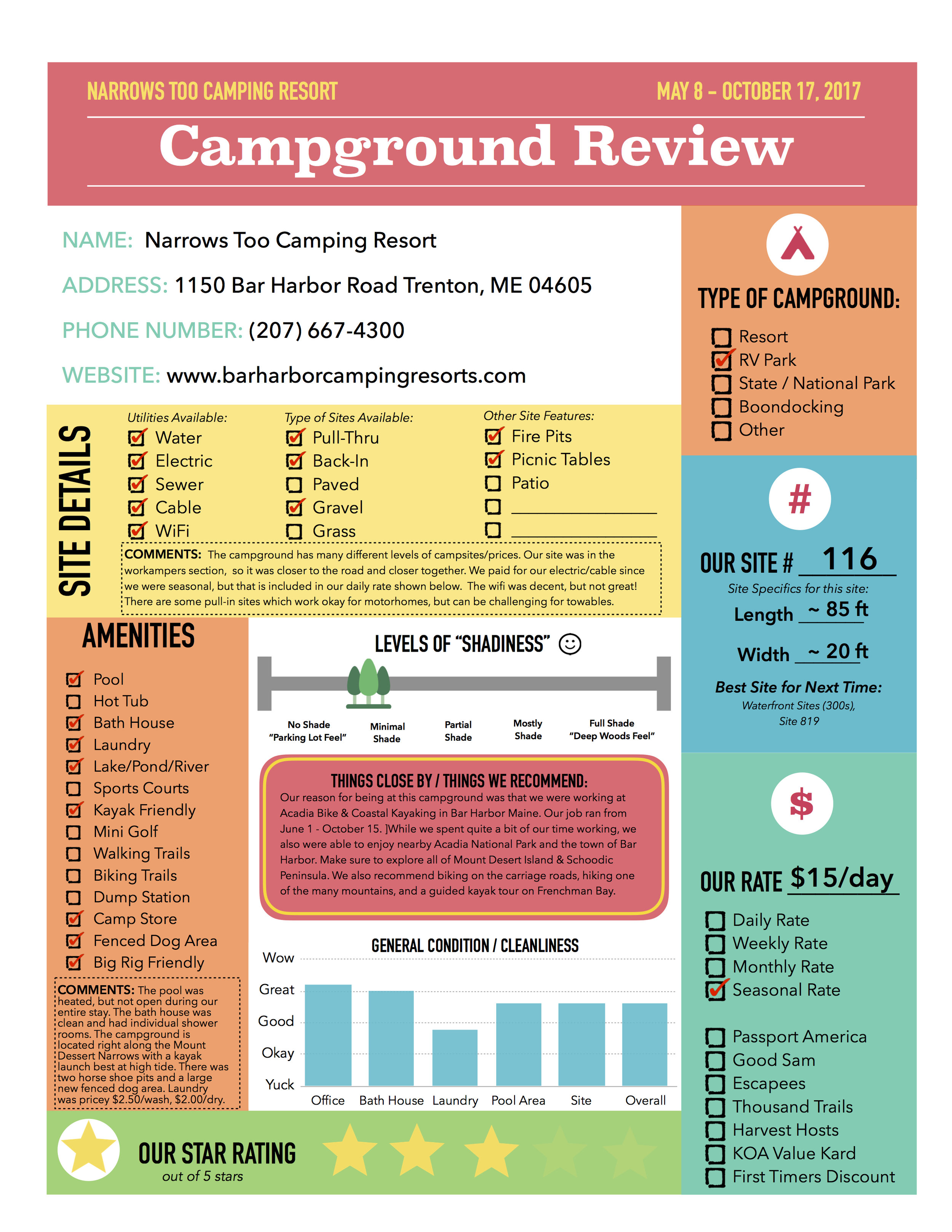 2017 Campground Review - Narrows Too Camping Resort copy.jpg