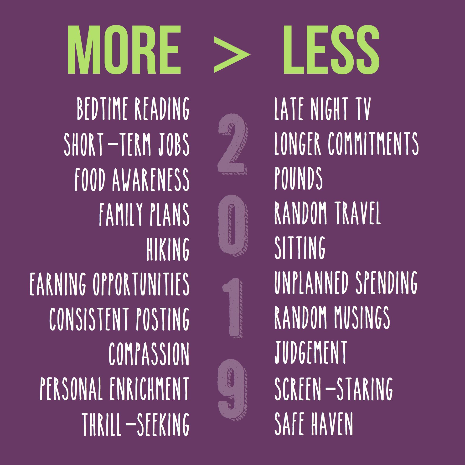 2019 More : Less List copy.jpg
