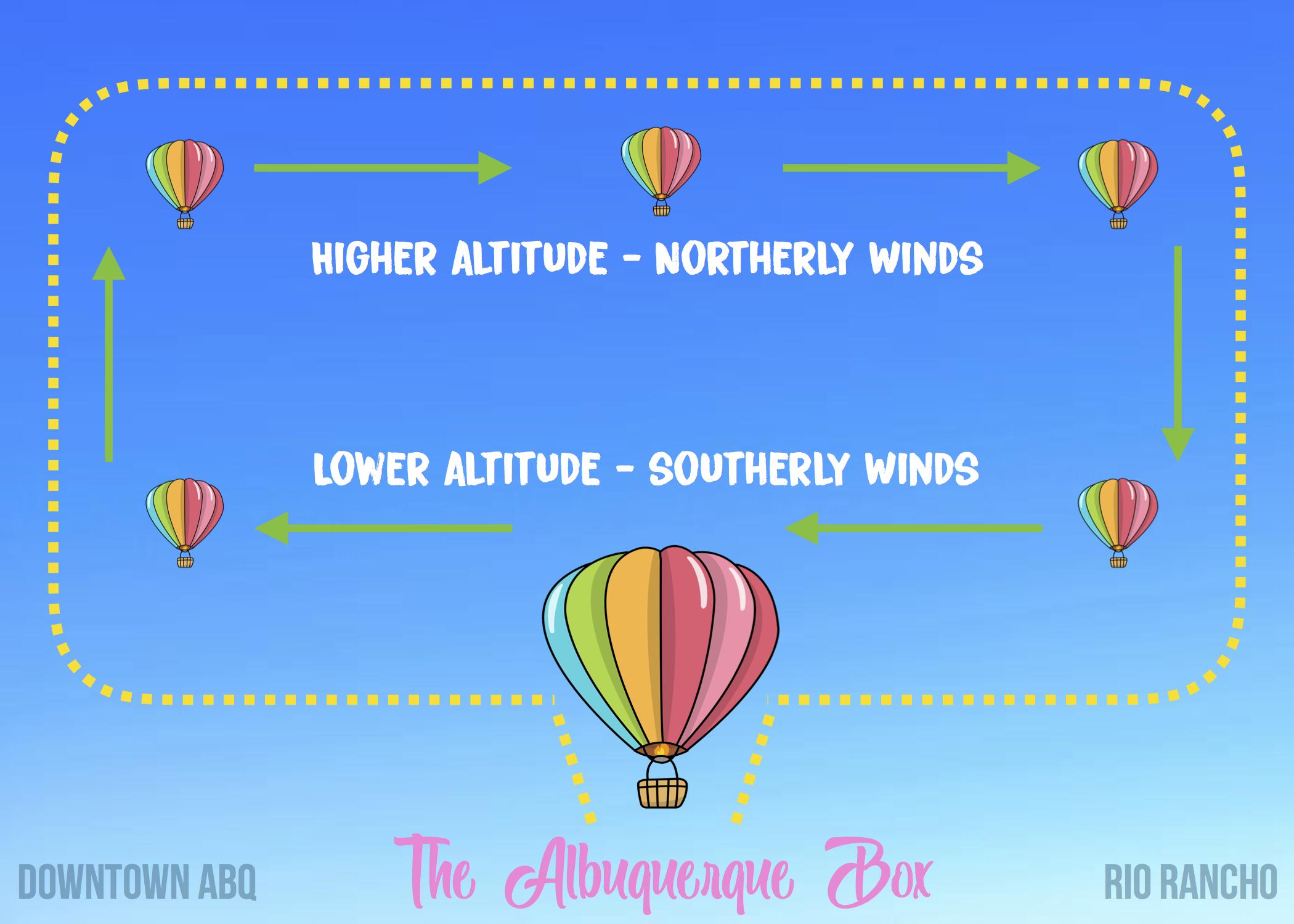 Albuquerque Box copy.jpg