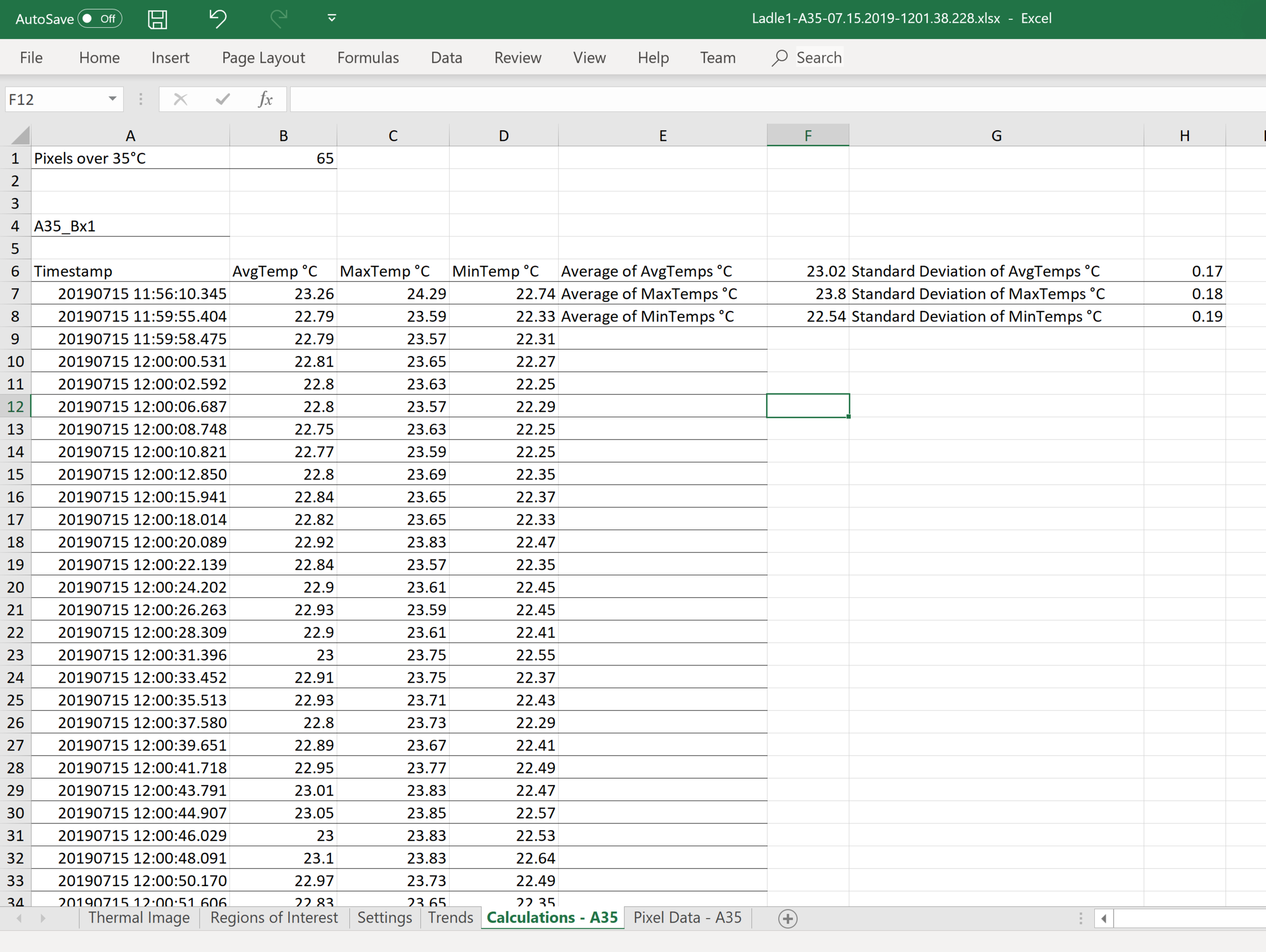 Excel report showing calculations