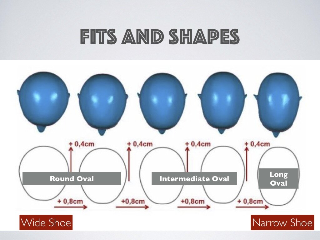helmet fit and shape.jpg