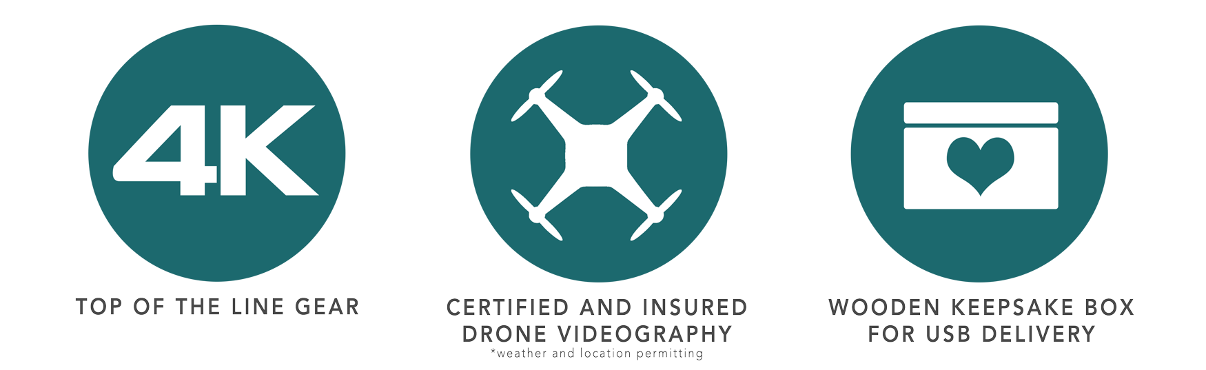 top of the line 4k gear toronto videography certified and insured drone arial videography