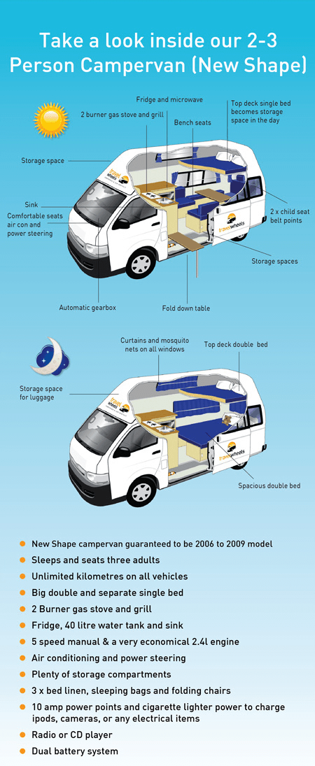 2-3-person-campervan-new-shape.png