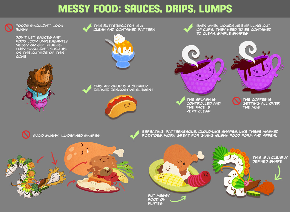 Sample page from the style bible I made for  Cranky Food Friends.  All art created by my art team and myself.   © SEGA